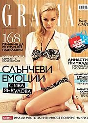 Ivet Fashion Sofia Модна Агенция